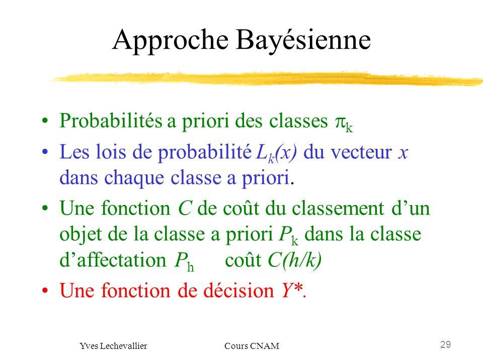 29 Yves Lechevallier Cours CNAM Approche Bayésienne Probabilités a priori des classes k Les lois de probabilité L k (x) du vecteur x dans chaque class