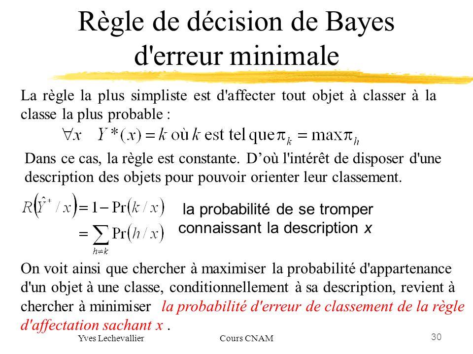 30 Yves Lechevallier Cours CNAM Règle de décision de Bayes d'erreur minimale La règle la plus simpliste est d'affecter tout objet à classer à la class
