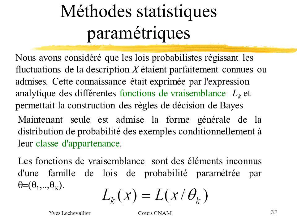 32 Yves Lechevallier Cours CNAM Méthodes statistiques paramétriques Nous avons considéré que les lois probabilistes régissant les fluctuations de la d