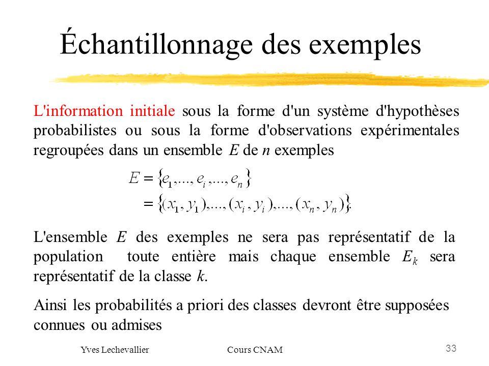 33 Yves Lechevallier Cours CNAM Échantillonnage des exemples L'information initiale sous la forme d'un système d'hypothèses probabilistes ou sous la f