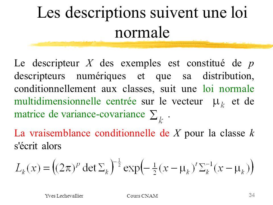 34 Yves Lechevallier Cours CNAM Les descriptions suivent une loi normale Le descripteur X des exemples est constitué de p descripteurs numériques et q