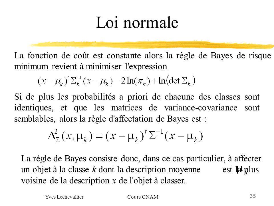 35 Yves Lechevallier Cours CNAM Loi normale La fonction de coût est constante alors la règle de Bayes de risque minimum revient à minimiser l'expressi