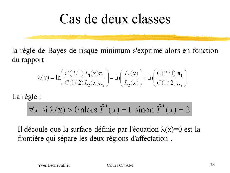 38 Yves Lechevallier Cours CNAM Cas de deux classes la règle de Bayes de risque minimum s'exprime alors en fonction du rapport La règle : Il découle q