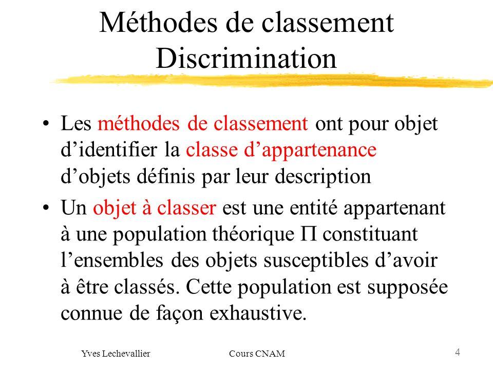 4 Yves Lechevallier Cours CNAM Méthodes de classement Discrimination Les méthodes de classement ont pour objet didentifier la classe dappartenance dob