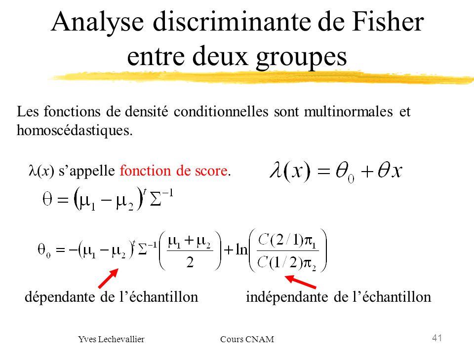 41 Yves Lechevallier Cours CNAM Analyse discriminante de Fisher entre deux groupes Les fonctions de densité conditionnelles sont multinormales et homo