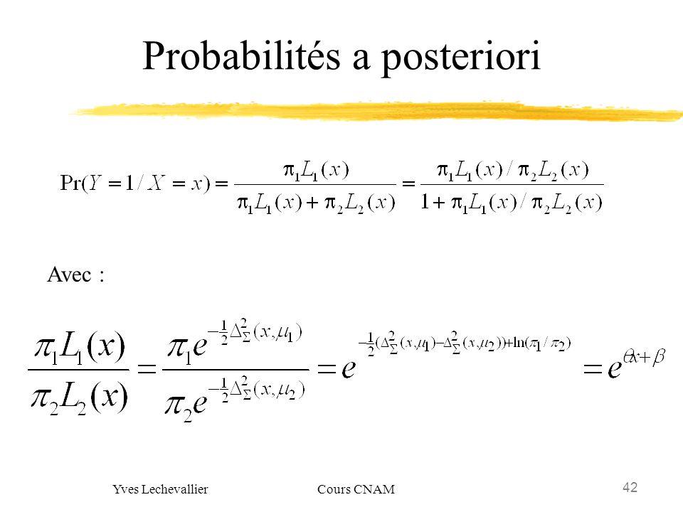 42 Yves Lechevallier Cours CNAM Probabilités a posteriori Avec :