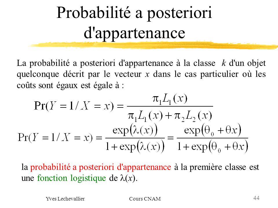 44 Yves Lechevallier Cours CNAM Probabilité a posteriori d'appartenance La probabilité a posteriori d'appartenance à la classe k d'un objet quelconque