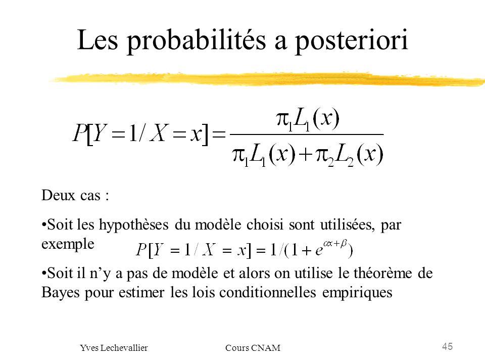 45 Yves Lechevallier Cours CNAM Les probabilités a posteriori Deux cas : Soit les hypothèses du modèle choisi sont utilisées, par exemple Soit il ny a