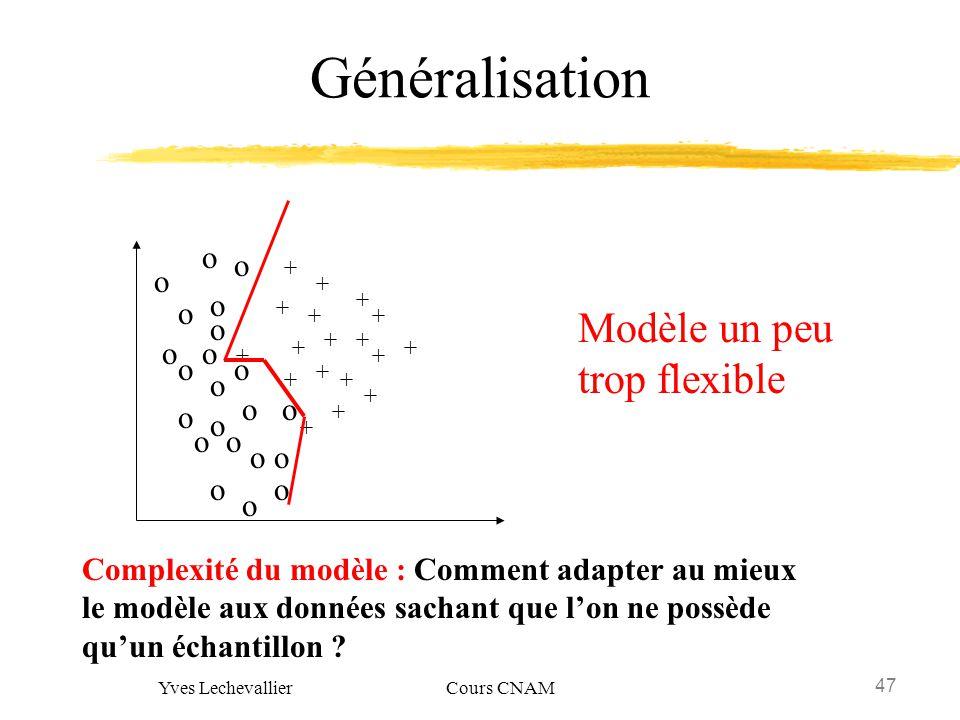 47 Yves Lechevallier Cours CNAM Généralisation + o o o o o o o o o o o o o o o o o o o o o o + + + + + + + + + + + + + + + + + Modèle un peu trop flex