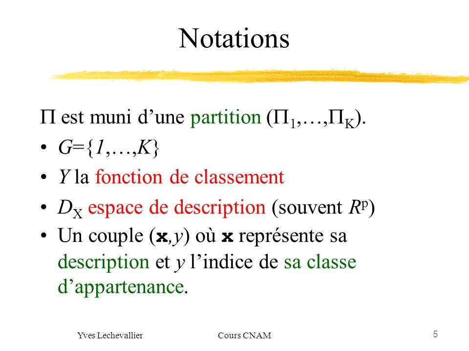 5 Yves Lechevallier Cours CNAM Notations est muni dune partition ( 1,…, K ). G={1,…,K} Y la fonction de classement D X espace de description (souvent