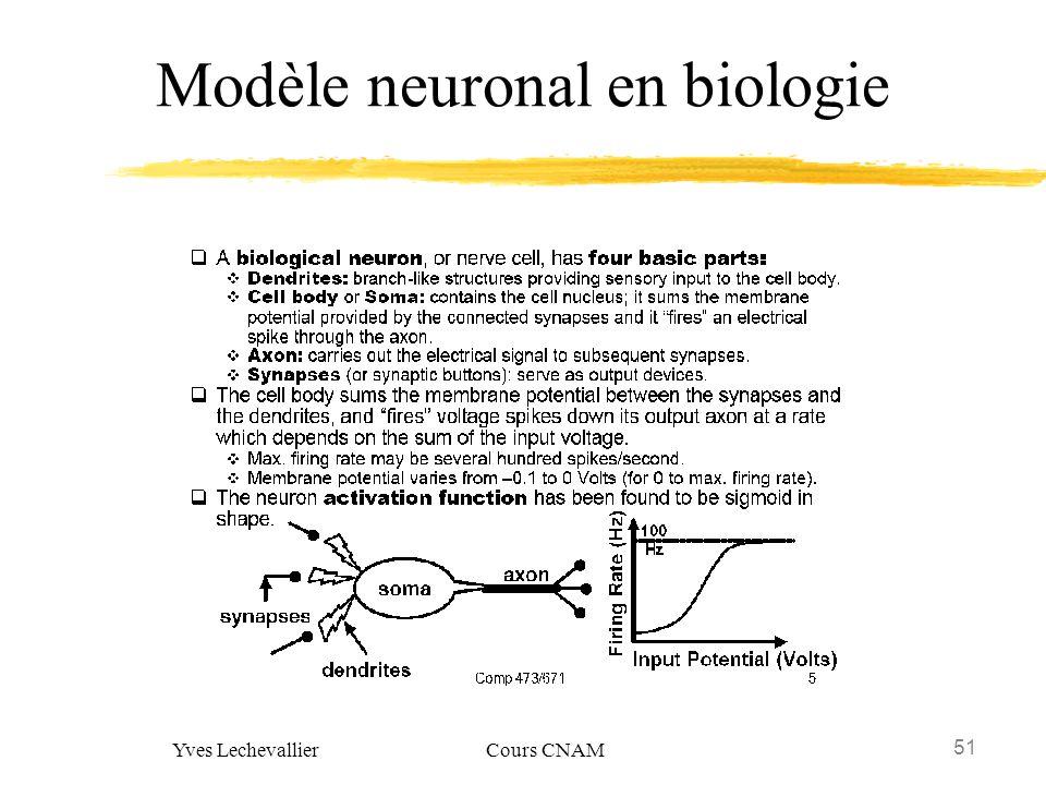 51 Yves Lechevallier Cours CNAM Modèle neuronal en biologie