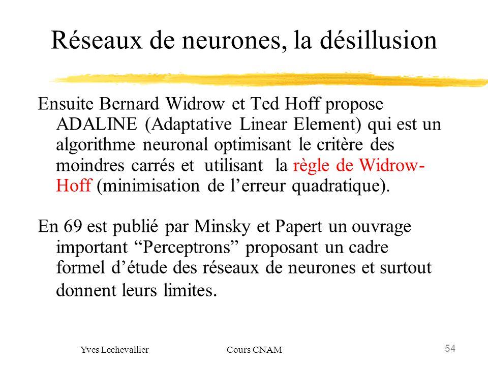 54 Yves Lechevallier Cours CNAM Réseaux de neurones, la désillusion Ensuite Bernard Widrow et Ted Hoff propose ADALINE (Adaptative Linear Element) qui