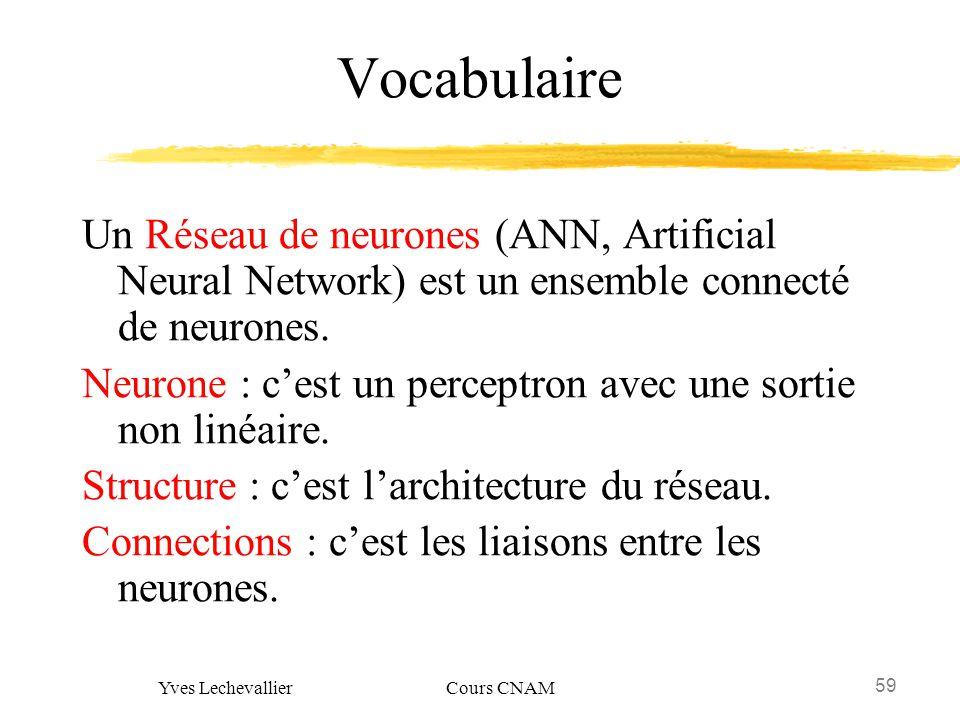 59 Yves Lechevallier Cours CNAM Vocabulaire Un Réseau de neurones (ANN, Artificial Neural Network) est un ensemble connecté de neurones. Neurone : ces