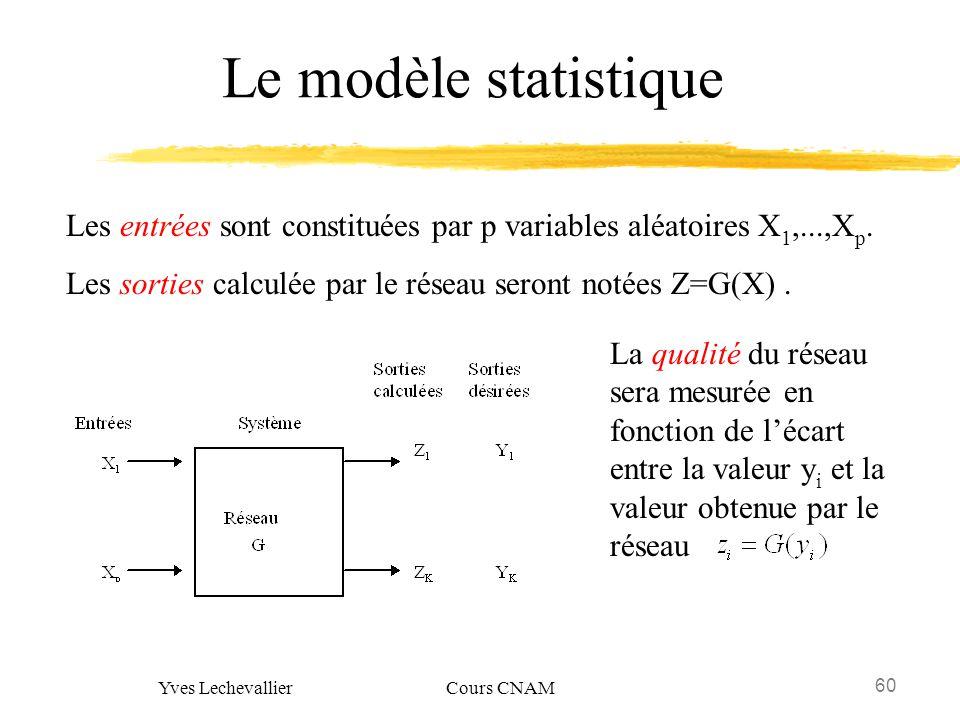 60 Yves Lechevallier Cours CNAM Le modèle statistique Les entrées sont constituées par p variables aléatoires X 1,...,X p. Les sorties calculée par le