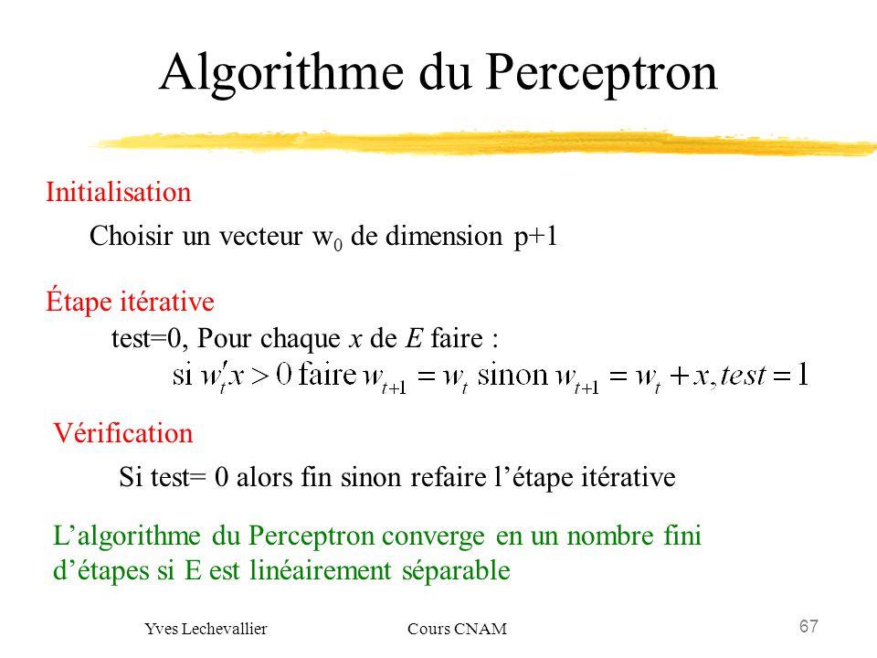 67 Yves Lechevallier Cours CNAM Algorithme du Perceptron Initialisation Choisir un vecteur w 0 de dimension p+1 Étape itérative test=0, Pour chaque x