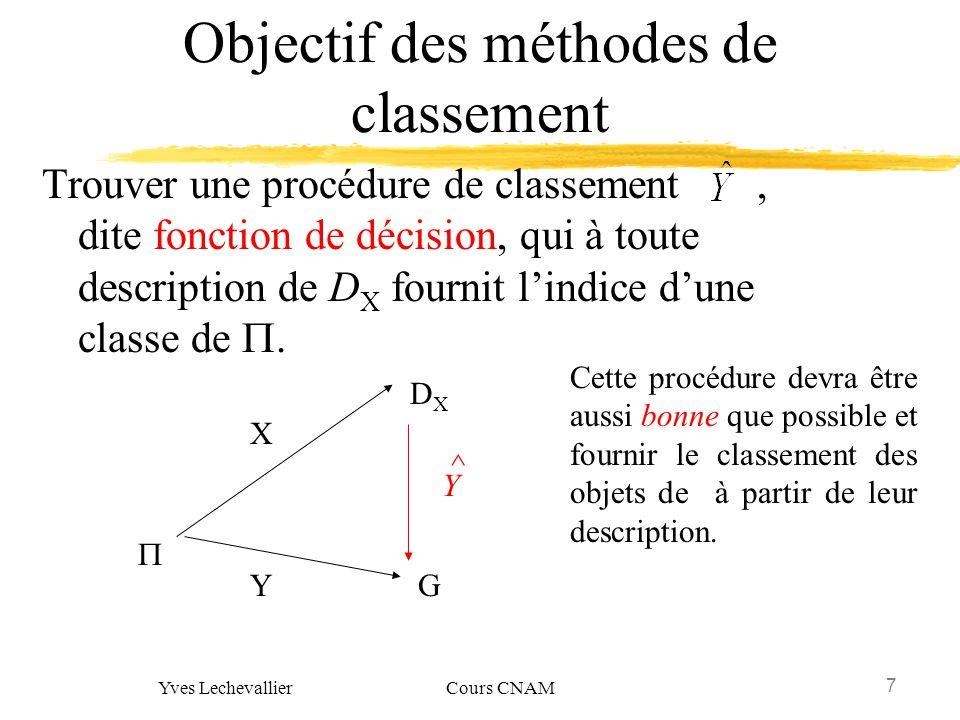 38 Yves Lechevallier Cours CNAM Cas de deux classes la règle de Bayes de risque minimum s exprime alors en fonction du rapport La règle : Il découle que la surface définie par l équation (x)=0 est la frontière qui sépare les deux régions d affectation.