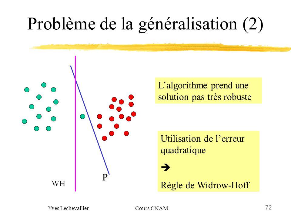 72 Yves Lechevallier Cours CNAM Problème de la généralisation (2) Lalgorithme prend une solution pas très robuste Utilisation de lerreur quadratique R