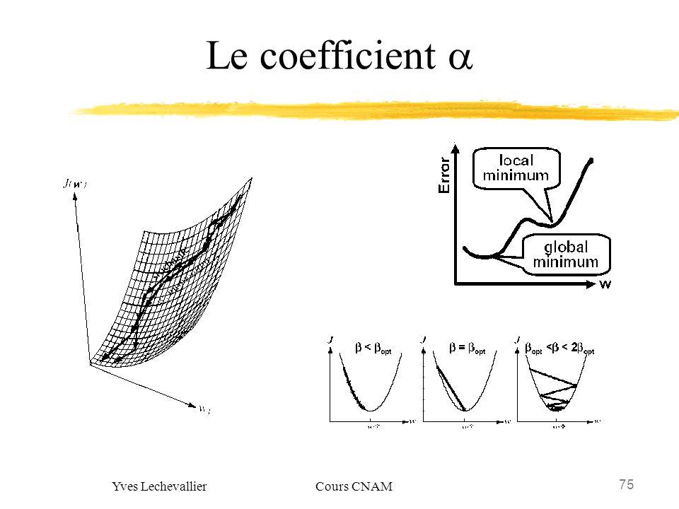 75 Yves Lechevallier Cours CNAM Le coefficient