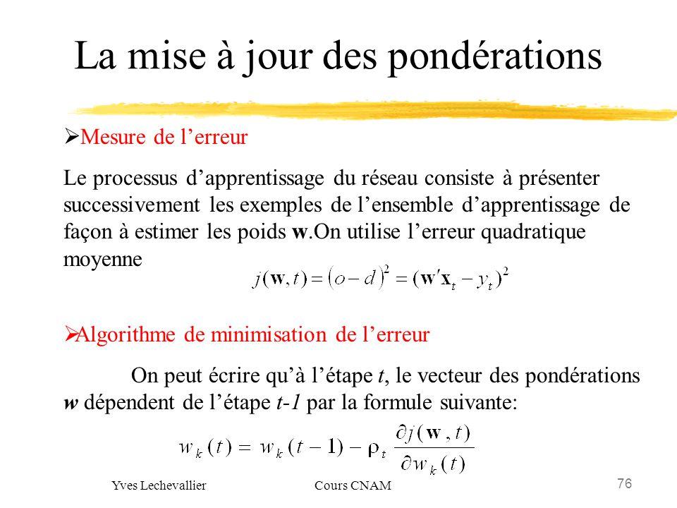 76 Yves Lechevallier Cours CNAM La mise à jour des pondérations Mesure de lerreur Le processus dapprentissage du réseau consiste à présenter successiv