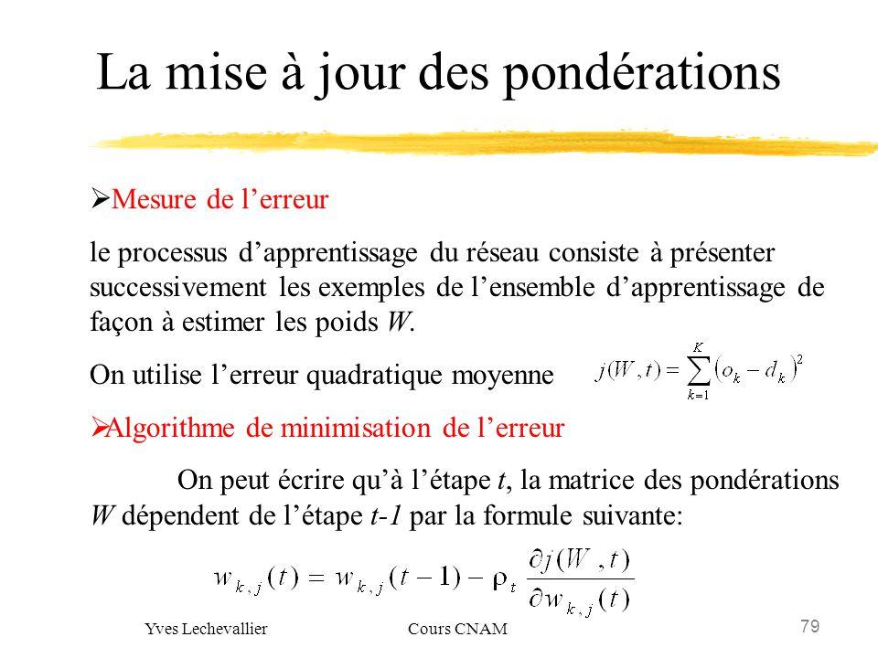 79 Yves Lechevallier Cours CNAM La mise à jour des pondérations Mesure de lerreur le processus dapprentissage du réseau consiste à présenter successiv