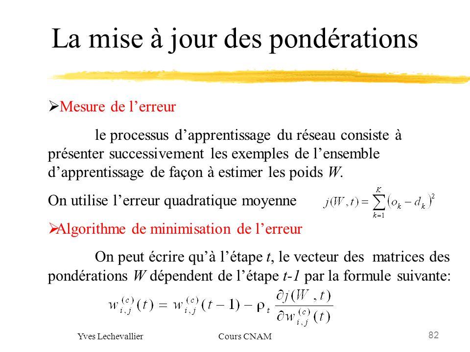 82 Yves Lechevallier Cours CNAM La mise à jour des pondérations Mesure de lerreur le processus dapprentissage du réseau consiste à présenter successiv