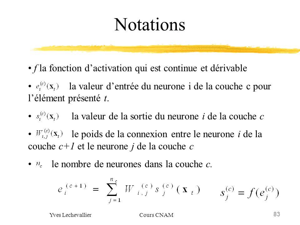 83 Yves Lechevallier Cours CNAM Notations f la fonction dactivation qui est continue et dérivable la valeur dentrée du neurone i de la couche c pour l