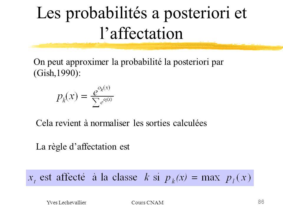 86 Yves Lechevallier Cours CNAM Les probabilités a posteriori et laffectation On peut approximer la probabilité la posteriori par (Gish,1990): Cela re