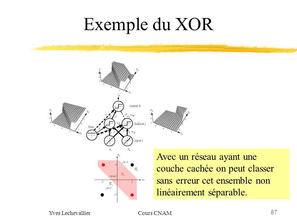 87 Yves Lechevallier Cours CNAM Exemple du XOR Avec un réseau ayant une couche cachée on peut classer sans erreur cet ensemble non linéairement sépara