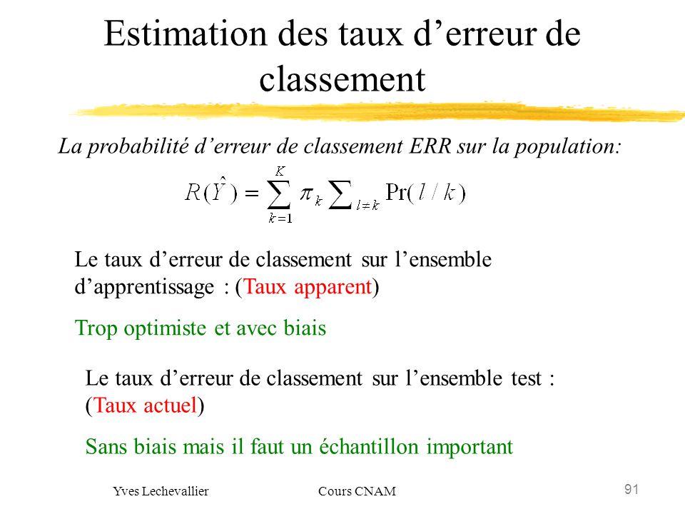 91 Yves Lechevallier Cours CNAM Estimation des taux derreur de classement La probabilité derreur de classement ERR sur la population: Le taux derreur