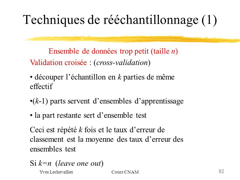 92 Yves Lechevallier Cours CNAM Techniques de rééchantillonnage (1) Ensemble de données trop petit (taille n) Validation croisée : (cross-validation)