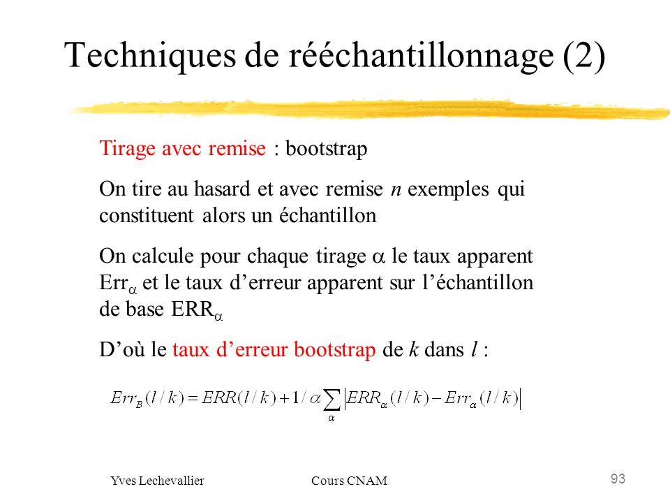 93 Yves Lechevallier Cours CNAM Techniques de rééchantillonnage (2) Tirage avec remise : bootstrap On tire au hasard et avec remise n exemples qui con