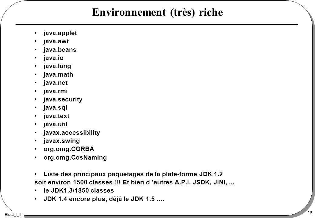 BlueJ_I_II 10 Environnement (très) riche java.applet java.awt java.beans java.io java.lang java.math java.net java.rmi java.security java.sql java.tex