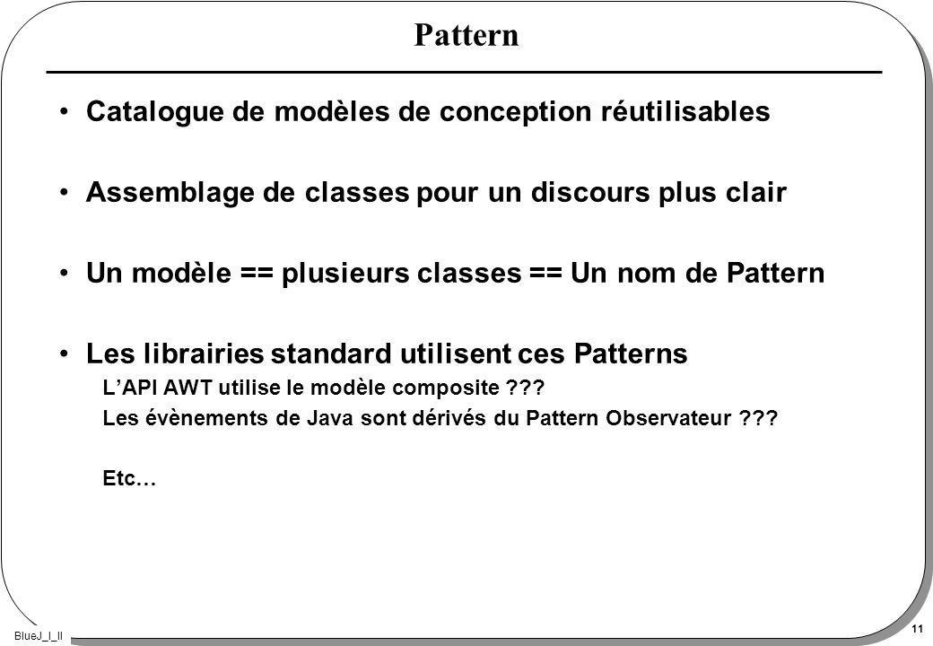 BlueJ_I_II 11 Pattern Catalogue de modèles de conception réutilisables Assemblage de classes pour un discours plus clair Un modèle == plusieurs classes == Un nom de Pattern Les librairies standard utilisent ces Patterns LAPI AWT utilise le modèle composite .