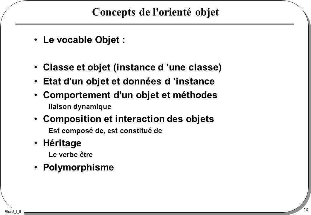 BlueJ_I_II 12 Concepts de l orienté objet Le vocable Objet : Classe et objet (instance d une classe) Etat d un objet et données d instance Comportement d un objet et méthodes liaison dynamique Composition et interaction des objets Est composé de, est constitué de Héritage Le verbe être Polymorphisme