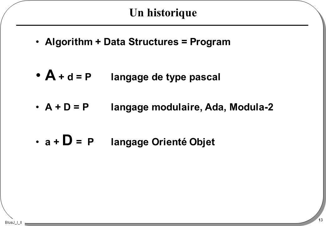 BlueJ_I_II 13 Un historique Algorithm + Data Structures = Program A + d = P langage de type pascal A + D = P langage modulaire, Ada, Modula-2 a + D = Plangage Orienté Objet