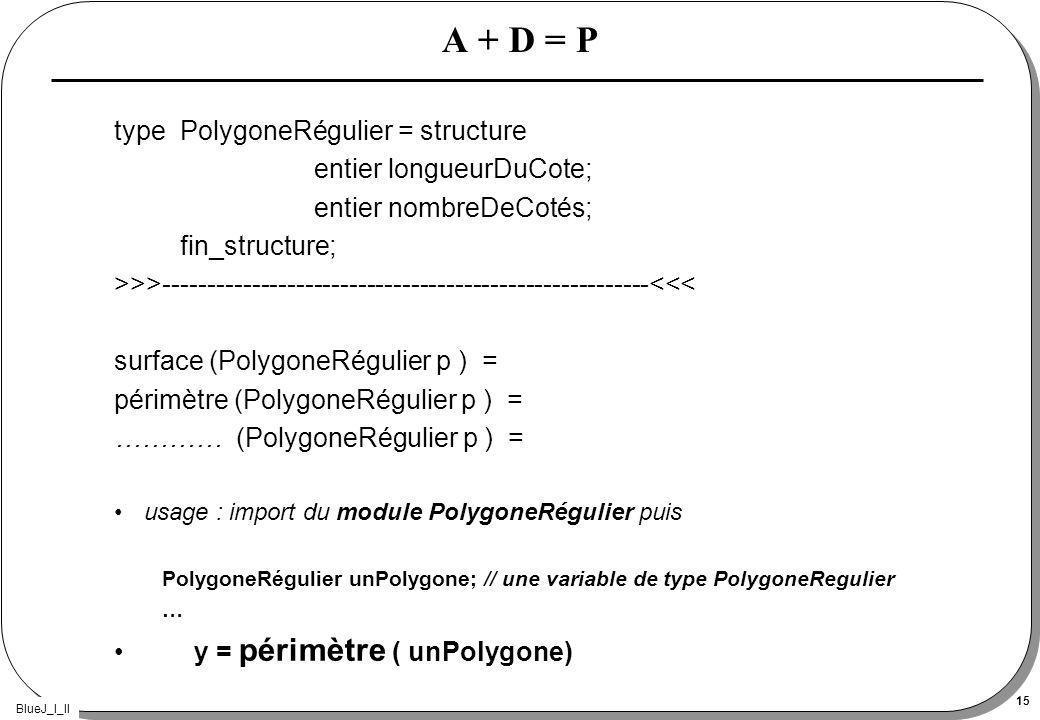 BlueJ_I_II 15 A + D = P type PolygoneRégulier = structure entier longueurDuCote; entier nombreDeCotés; fin_structure; >>>-------------------------------------------------------<<< surface (PolygoneRégulier p ) = périmètre (PolygoneRégulier p ) = ………… (PolygoneRégulier p ) = usage : import du module PolygoneRégulier puis PolygoneRégulier unPolygone; // une variable de type PolygoneRegulier … y = périmètre ( unPolygone)