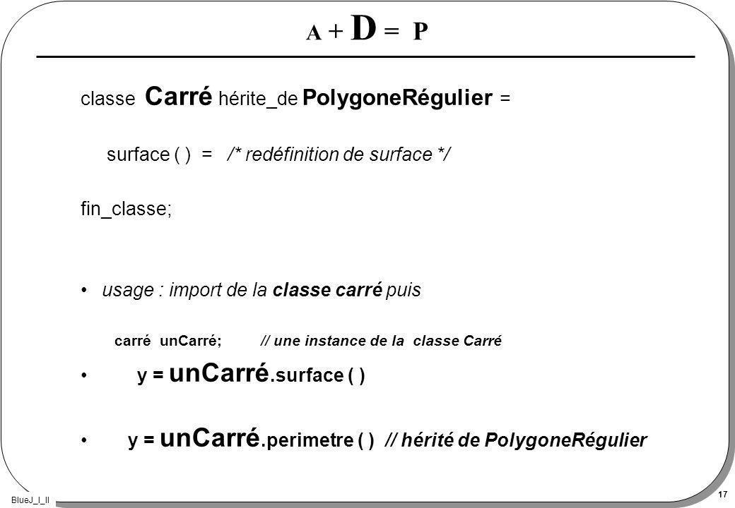 BlueJ_I_II 17 A + D = P classe Carré hérite_de PolygoneRégulier = surface ( ) = /* redéfinition de surface */ fin_classe; usage : import de la classe carré puis carré unCarré; // une instance de la classe Carré y = unCarré.surface ( ) y = unCarré.perimetre ( ) // hérité de PolygoneRégulier