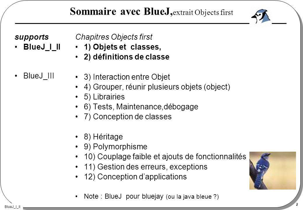 BlueJ_I_II 2 Sommaire avec BlueJ, extrait Objects first Chapitres Objects first 1) Objets et classes, 2) définitions de classe 3) Interaction entre Objet 4) Grouper, réunir plusieurs objets (object) 5) Librairies 6) Tests, Maintenance,débogage 7) Conception de classes 8) Héritage 9) Polymorphisme 10) Couplage faible et ajouts de fonctionnalités 11) Gestion des erreurs, exceptions 12) Conception dapplications Note : BlueJ pour bluejay (ou la java bleue ) supports BlueJ_I_II BlueJ_III