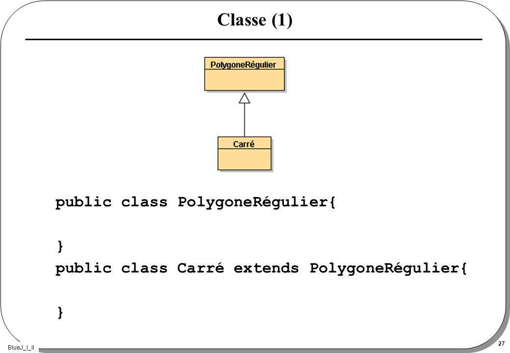 BlueJ_I_II 27 Classe (1) public class PolygoneRégulier{ } public class Carré extends PolygoneRégulier{ }