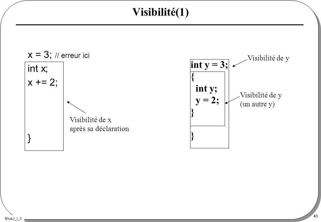 BlueJ_I_II 43 int y = 3; { int y; y = 2; } Visibilité(1) x = 3; // erreur ici int x; x += 2; } Visibilité de x après sa déclaration Visibilité de y (un autre y)