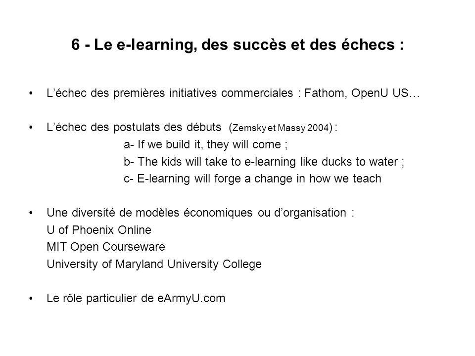 6 - Le e-learning, des succès et des échecs : Léchec des premières initiatives commerciales : Fathom, OpenU US… Léchec des postulats des débuts ( Zems