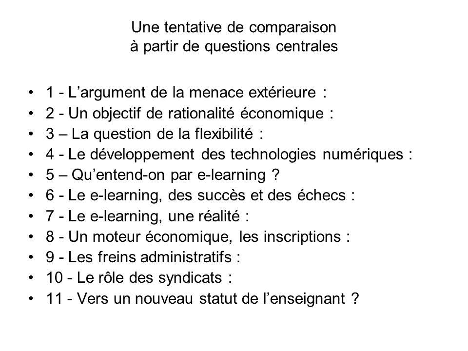 Une tentative de comparaison à partir de questions centrales 1 - Largument de la menace extérieure : 2 - Un objectif de rationalité économique : 3 – L