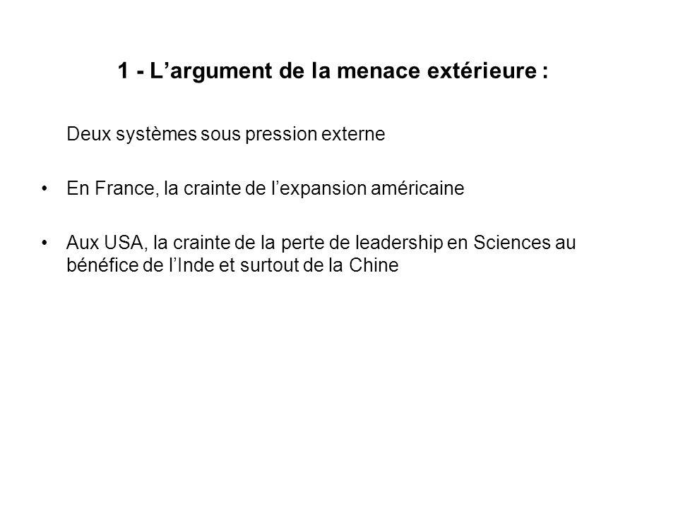 1 - Largument de la menace extérieure : Deux systèmes sous pression externe En France, la crainte de lexpansion américaine Aux USA, la crainte de la perte de leadership en Sciences au bénéfice de lInde et surtout de la Chine