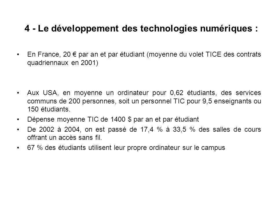 4 - Le développement des technologies numériques : En France, 20 par an et par étudiant (moyenne du volet TICE des contrats quadriennaux en 2001) Aux USA, en moyenne un ordinateur pour 0,62 étudiants, des services communs de 200 personnes, soit un personnel TIC pour 9,5 enseignants ou 150 étudiants.
