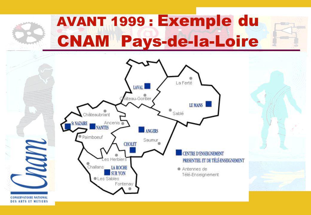 AVANT 1999 : Exemple du CNAM Pays-de-la-Loire