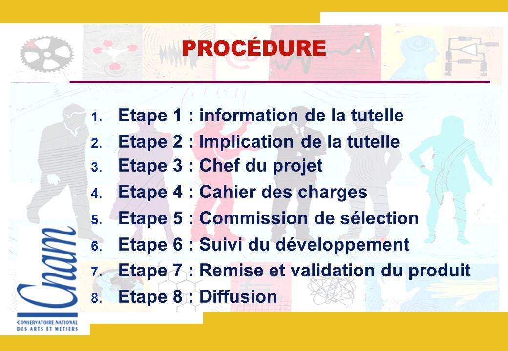PROCÉDURE 1.Etape 1 : information de la tutelle 2.