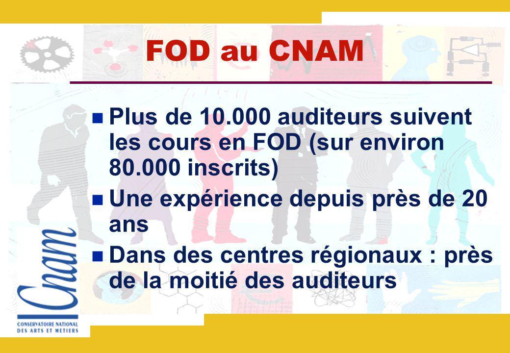 FOD au CNAM Plus de 10.000 auditeurs suivent les cours en FOD (sur environ 80.000 inscrits) Une expérience depuis près de 20 ans Dans des centres régionaux : près de la moitié des auditeurs