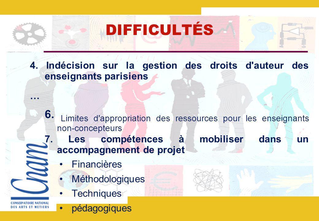 DIFFICULTÉS 4.Indécision sur la gestion des droits d auteur des enseignants parisiens … 6.