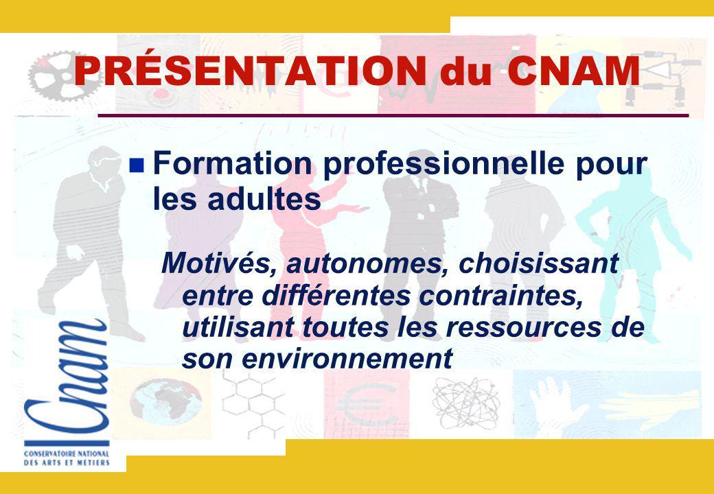 PRÉSENTATION du CNAM Formation professionnelle pour les adultes Motivés, autonomes, choisissant entre différentes contraintes, utilisant toutes les ressources de son environnement