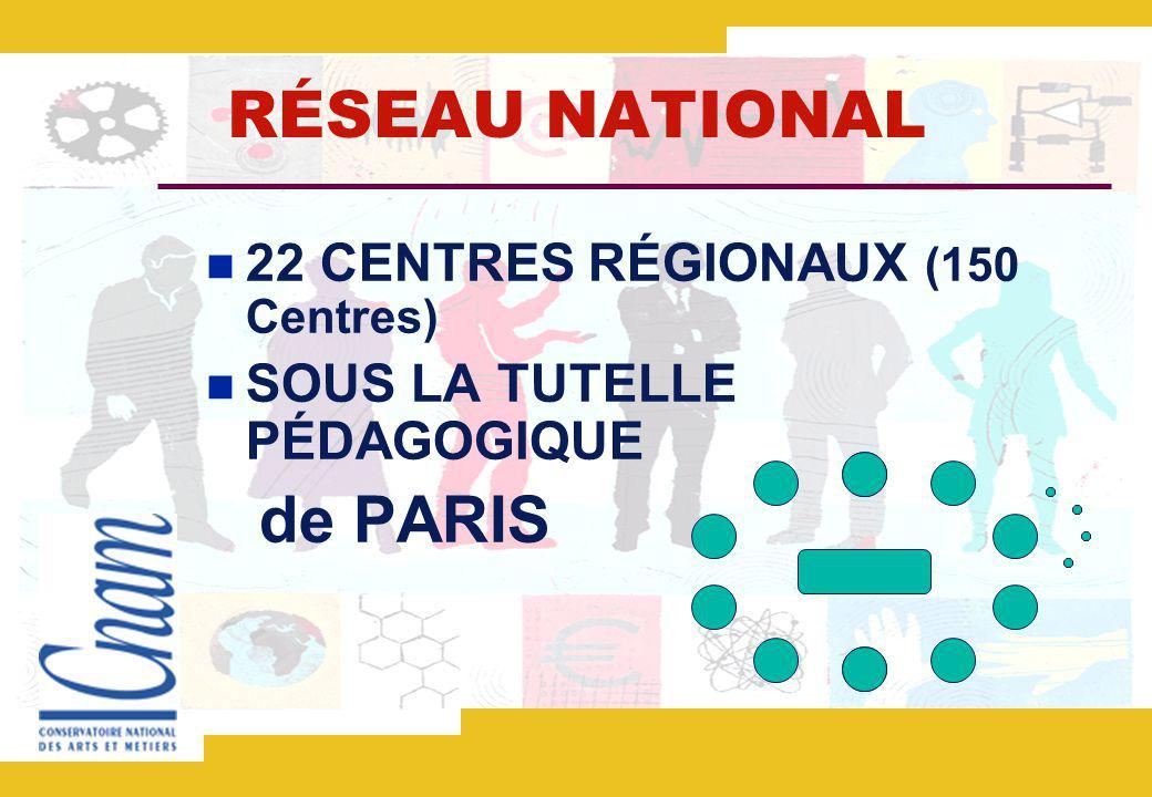RÉSEAU NATIONAL 22 CENTRES RÉGIONAUX (150 Centres) SOUS LA TUTELLE PÉDAGOGIQUE de PARIS